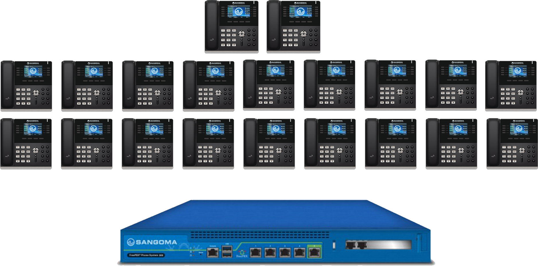Medium Office PBX Phone System | Smart Life, LLC